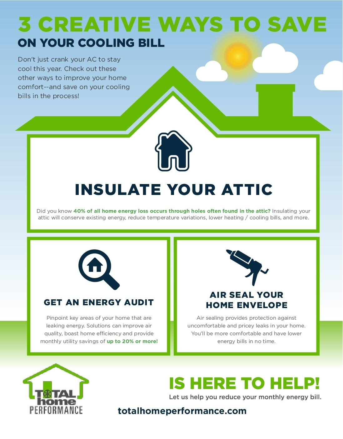 energy audit, air sealing, total home performance, md